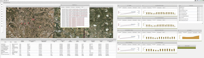 SNPDS - analisi e previsioni