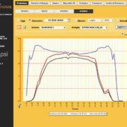 compatibilità controllori di stringa - Visualizzazione Grafici