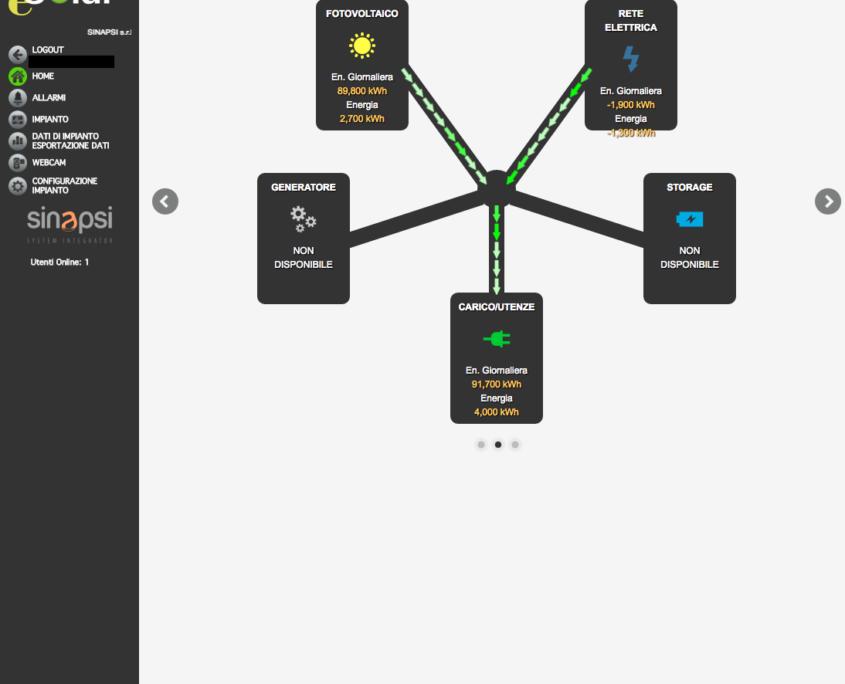 ESOLAR 3 - Interfaccia Grafica - grafico dei flussi di energia