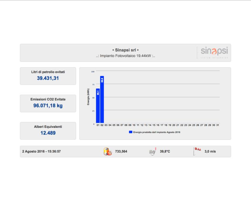 ESOLAR 3 - monitor esterno pagina dati