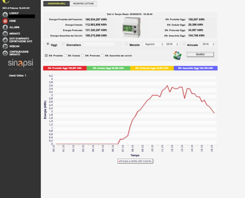 ESOLAR 3 - Interfaccia Web - storicizzazione contatori