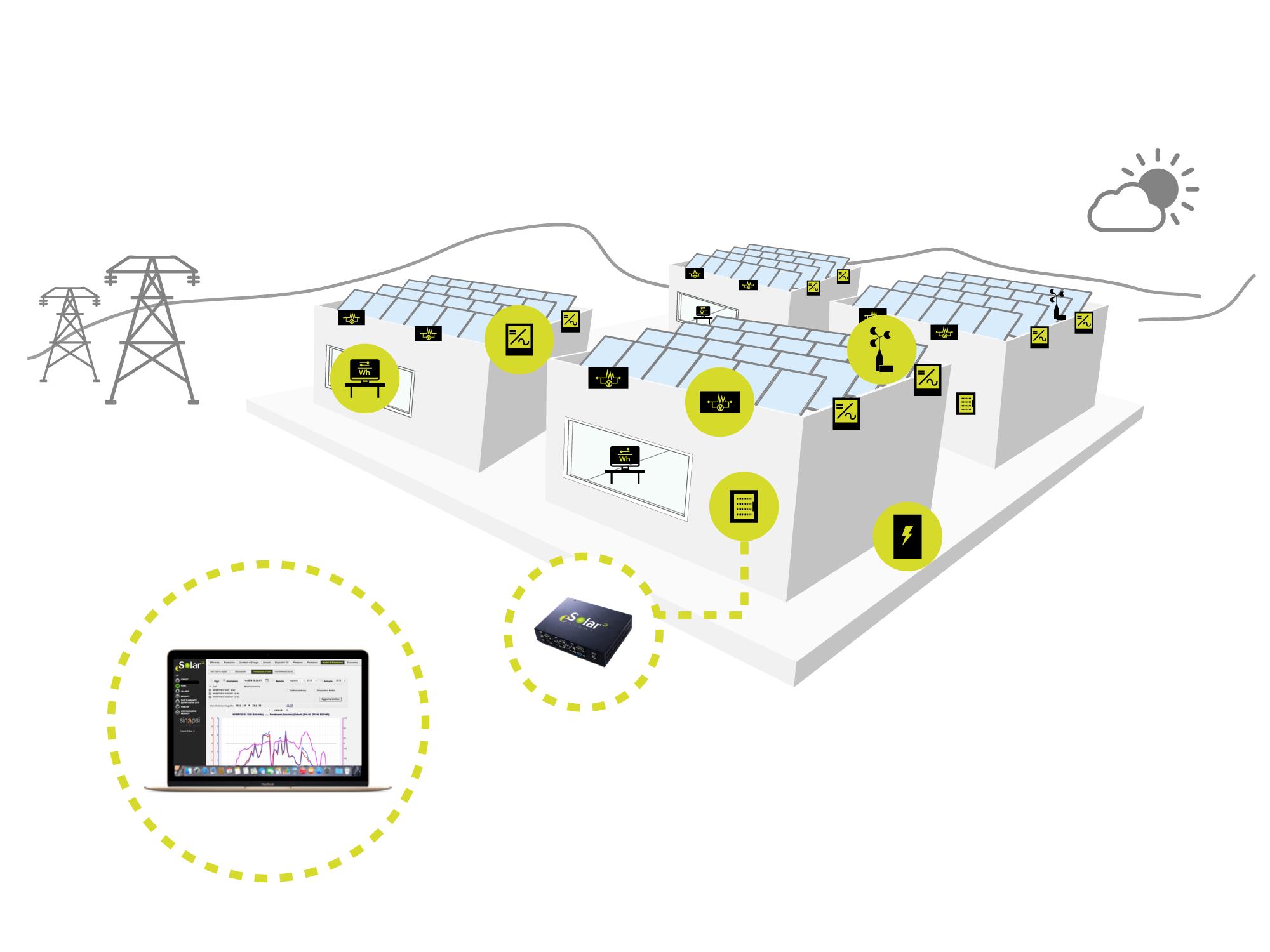 Sistema fotovoltaico di medie dimensioni con monitoraggio ESOLAR CUBO LIGHT