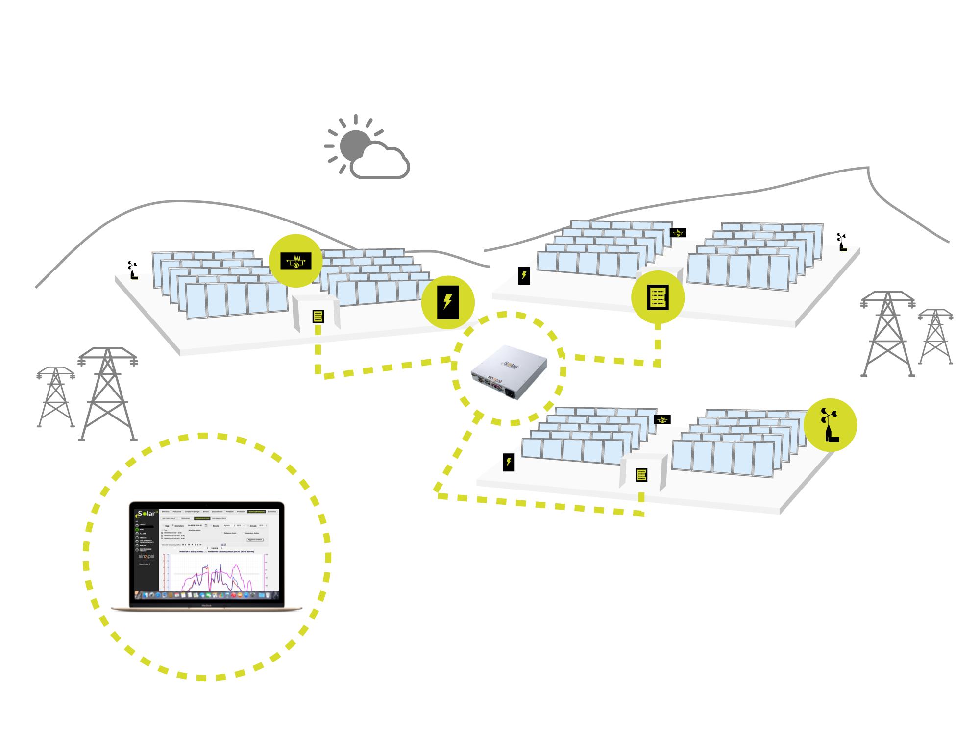 Sistema fotovoltaico utility scale con concentratore ESOLAR CENTRAL