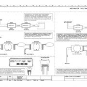 SISTEMA FOTOVOLTAICO compatibilità inverter - schema collegamenti